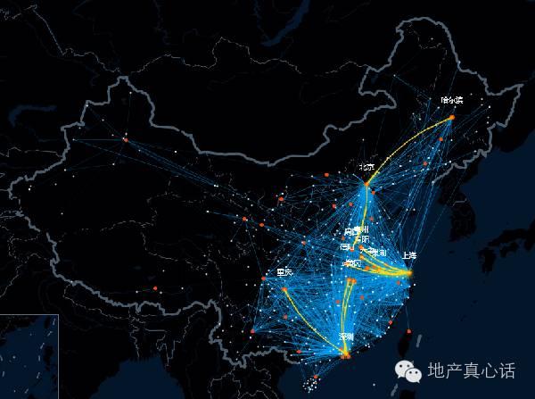 零和博弈下的城市战争 ——地产大数据之人口迁徙篇