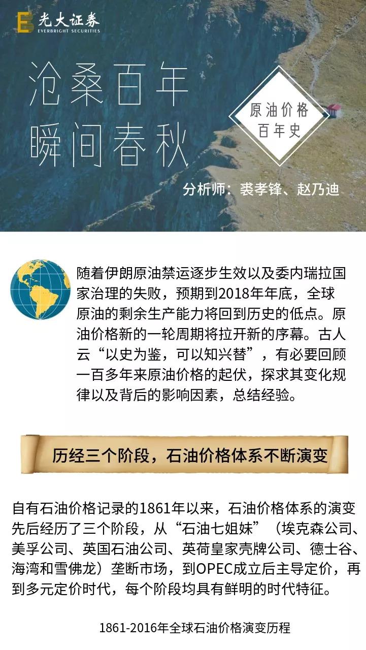 沧桑百年,瞬间春秋——原油价格百年史
