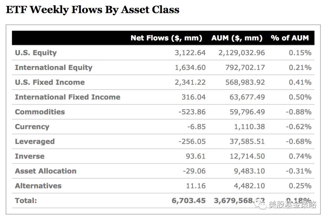 全球投资谈:ETF市场突然闯入一头蛮牛,JP摩根凶猛吸金