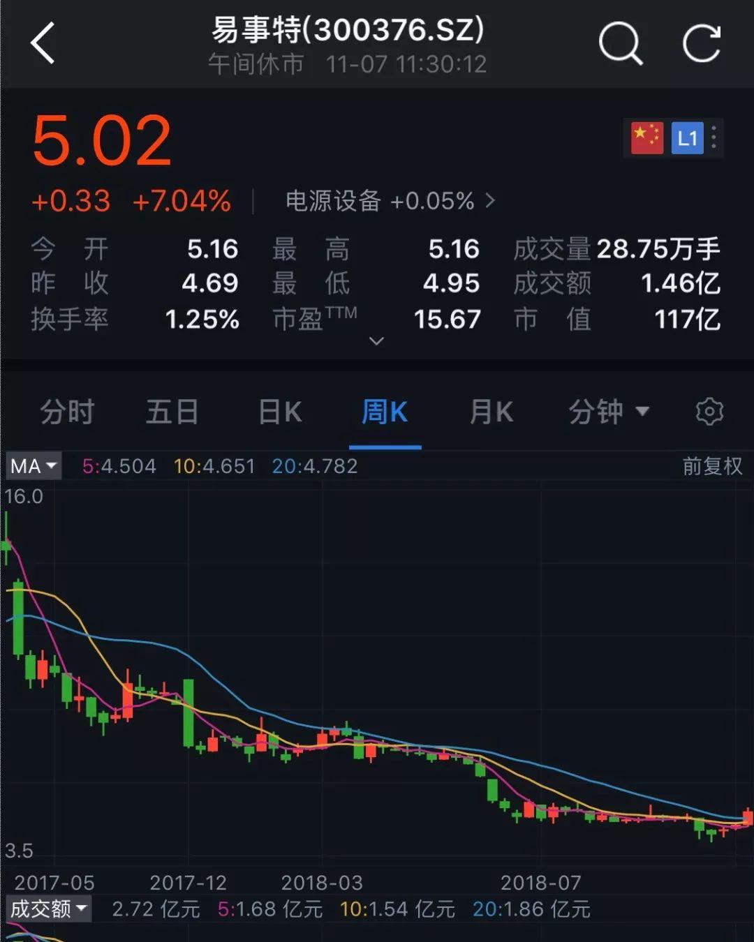 国企珠海华发拟41亿解救易事特并获控股权,化解民企股权质押难题