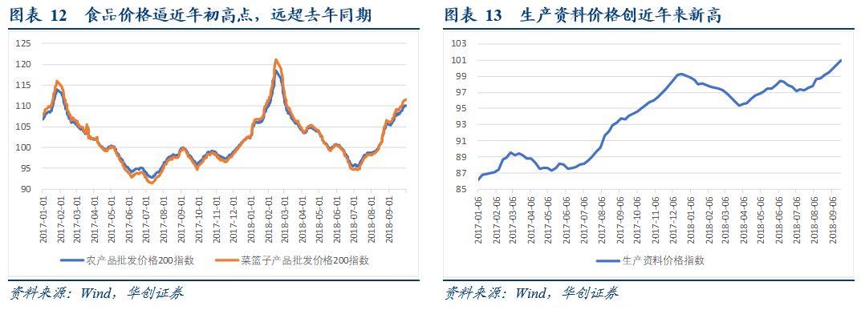 回顾三季度中国债市 展望四季度货币政策大趋势