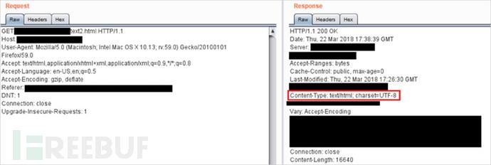 新手上路 上传Word文件形成存储型XSS路径