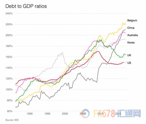台湾人均债务_台湾地图